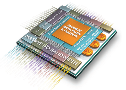 Kintex UltraScale FPGAs for space applications