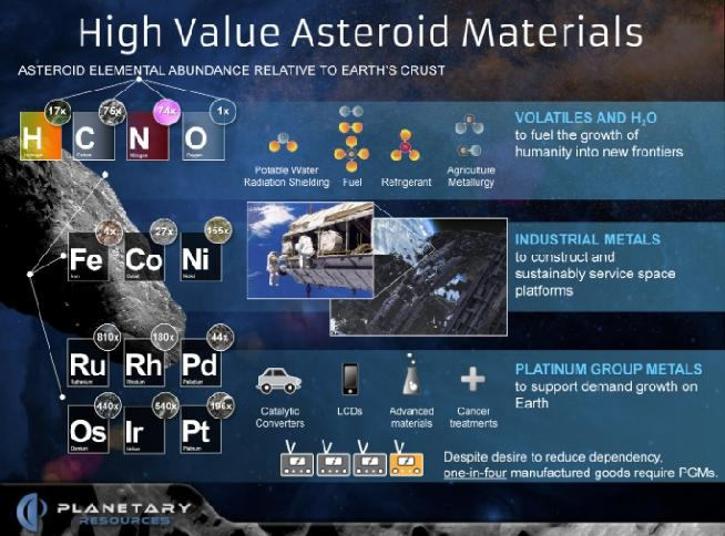 The Effect of Asteroid Mining On Mining Activities in Africa - Space in  Africa