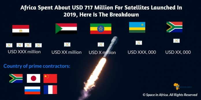 Breakdown of cost of African Satellites Launch in 2019