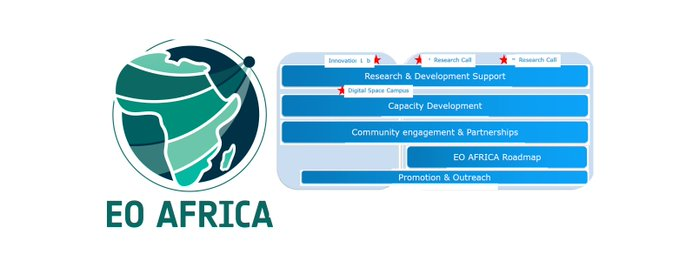 - EO for africa - European Space Agency Funded EO AFRICA R&D Facility Launches in Africa