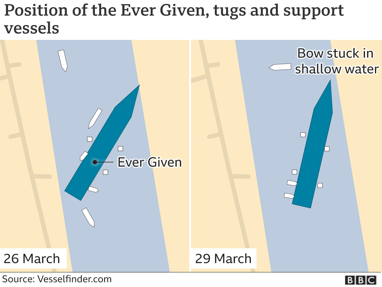 - 3 evergiven - HOW THE SUEZ CANAL INCIDENT IS A GOOD USE OF SPACE TECHNOLOGIES IN AFRICA